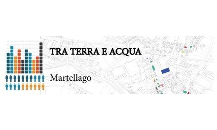 Martellago: arrivano i fondi per il rilancio del commercio in città